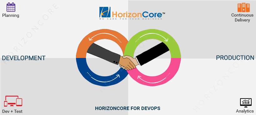 HorizonCore for DevOps: Never underestimate the influence of DevOps.