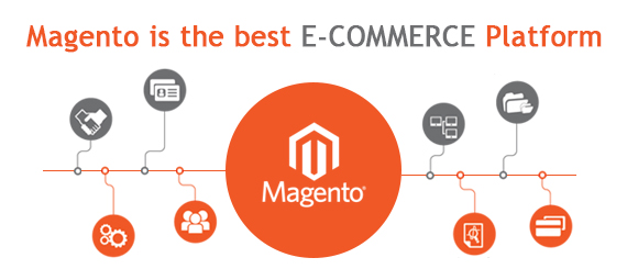 Magento is the best E-commerce Platform.