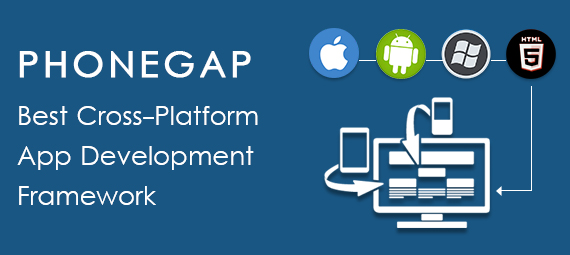 PhoneGap – Best cross-platform mobile app development framework