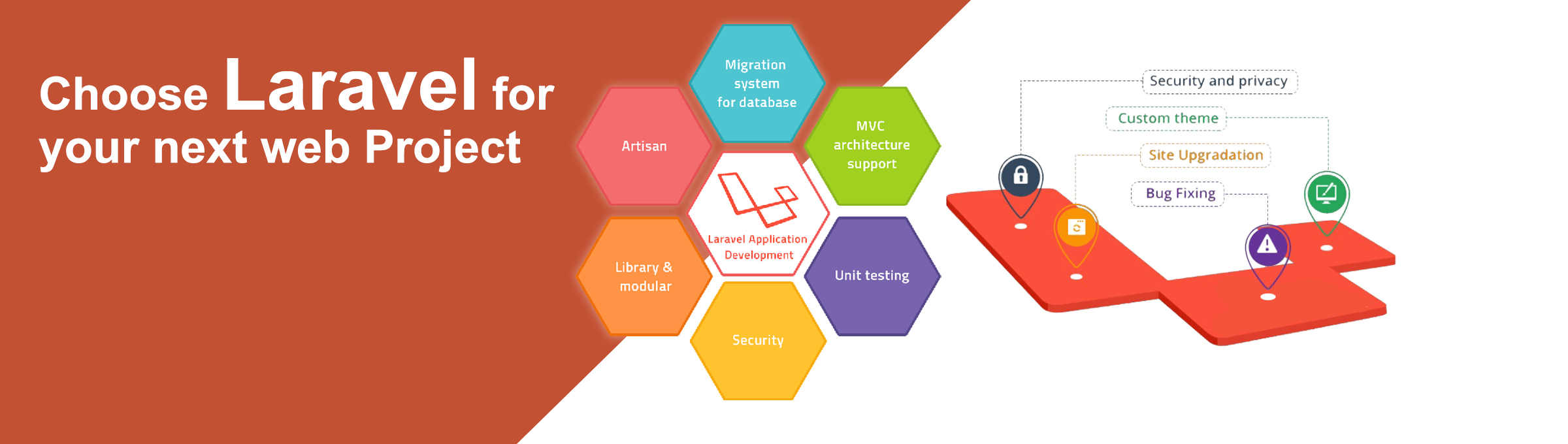 Why should you choose Laravel for your next web project?