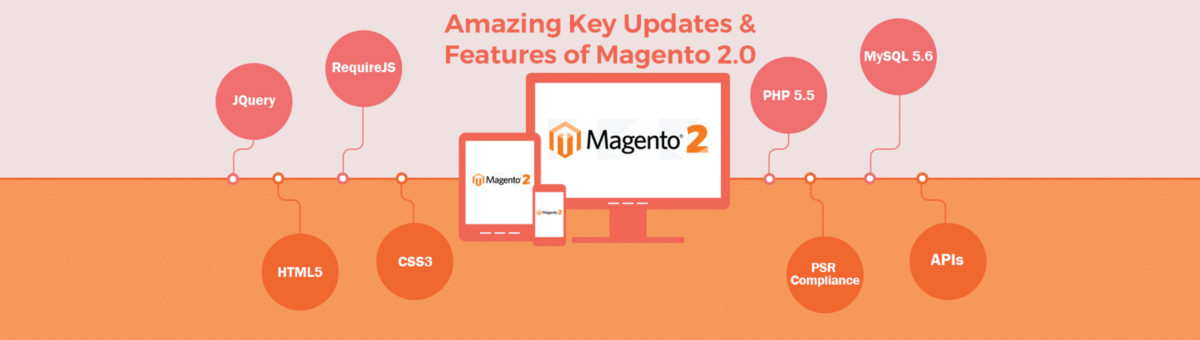 Amazing Key Updates and Features of Magento 2.0
